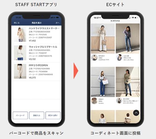 STAFFSTAERTのアプリとECサイト画面